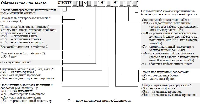 Как определить сечение провода? Несколько способов